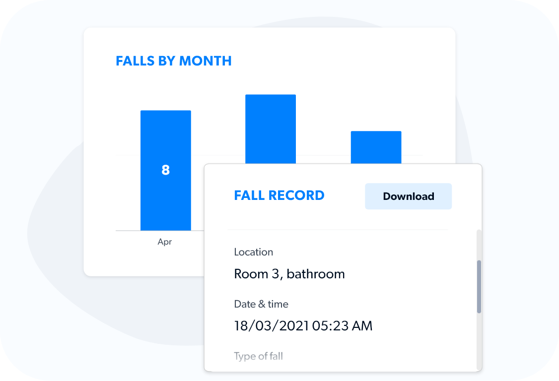 Fall details; falls trend by month